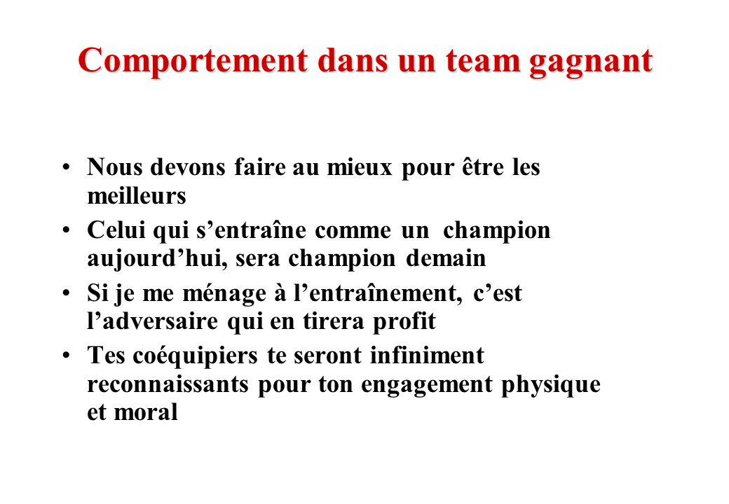 Comportement dans un team gagnant