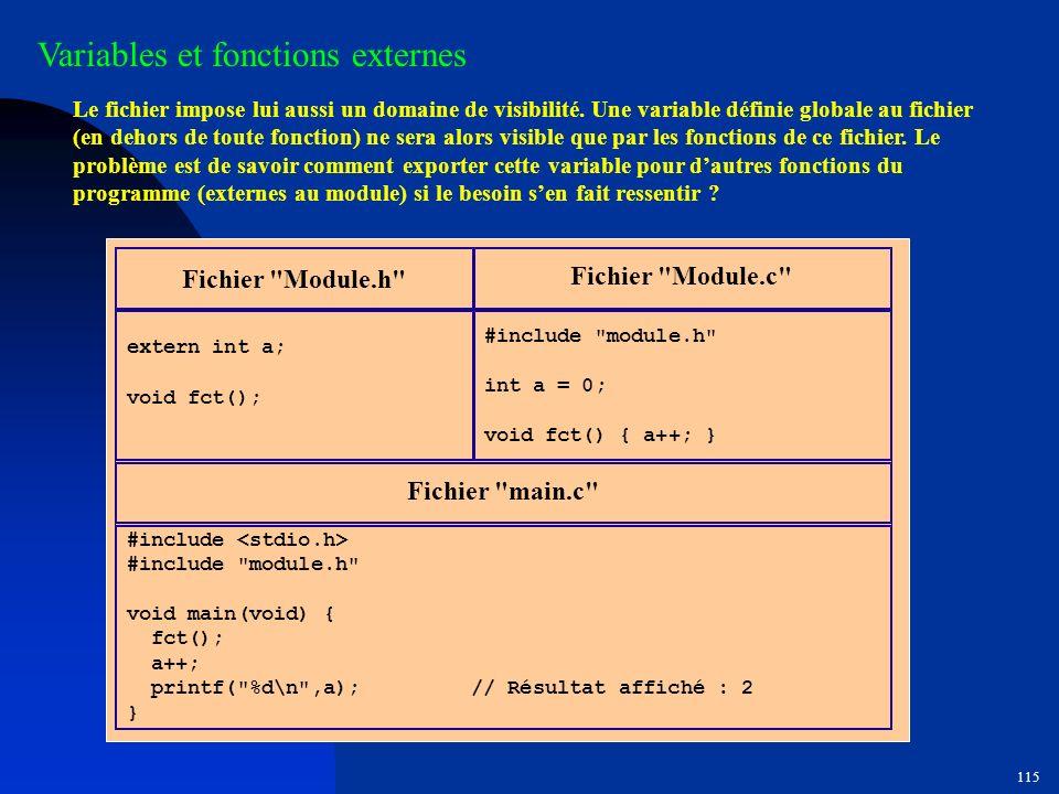 Variables et fonctions externes
