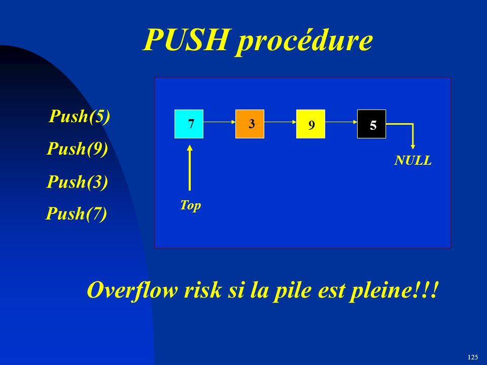 PUSH procédure Overflow risk si la pile est pleine!!! Push(5) Push(9)