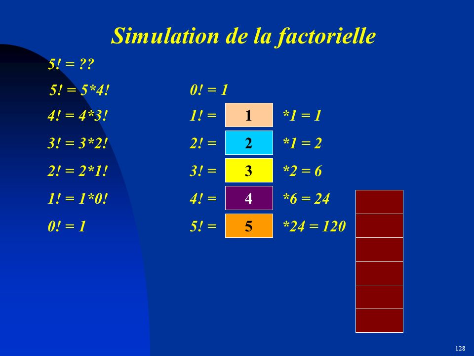 Simulation de la factorielle