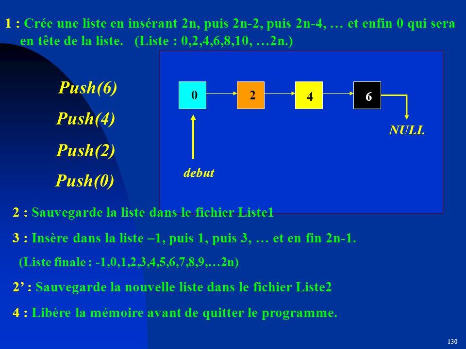 Push(6) Push(4) Push(2) Push(0)
