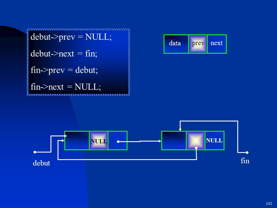 debut->prev = NULL; debut->next = fin; fin->prev = debut;