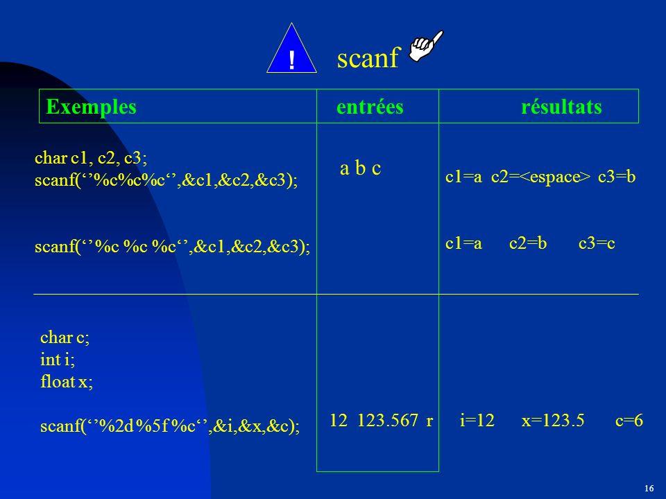 scanf ! Exemples entrées résultats a b c c1=a c2=<espace> c3=b