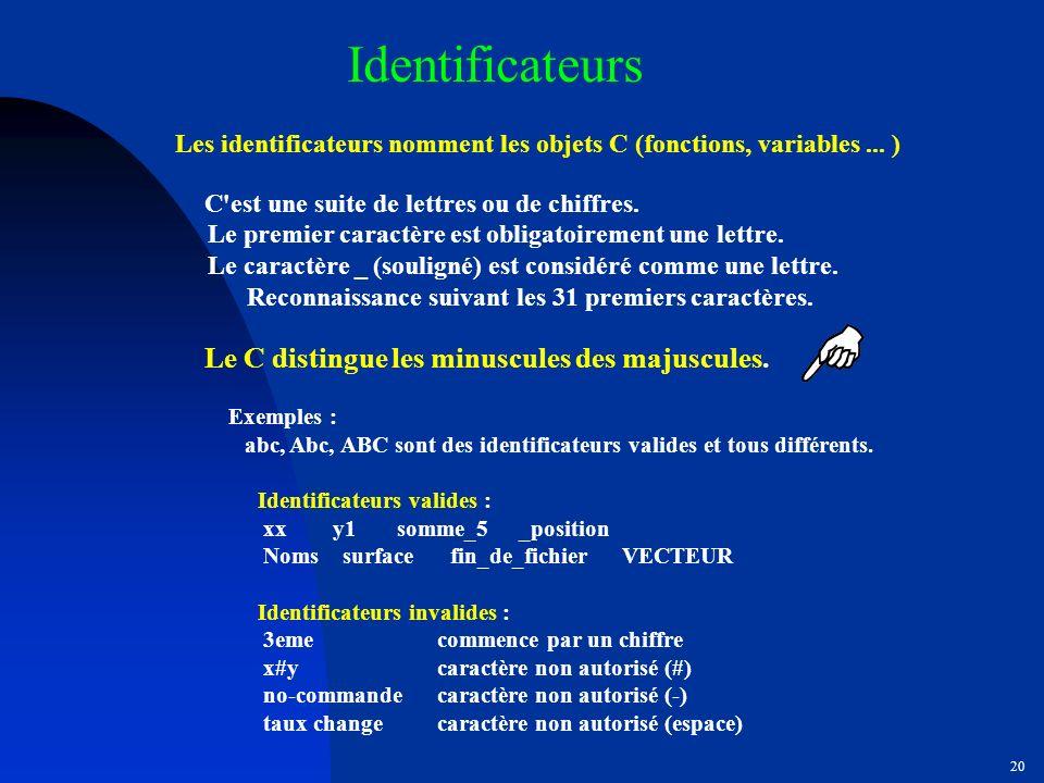 Identificateurs Les identificateurs nomment les objets C (fonctions, variables ... ) C est une suite de lettres ou de chiffres.