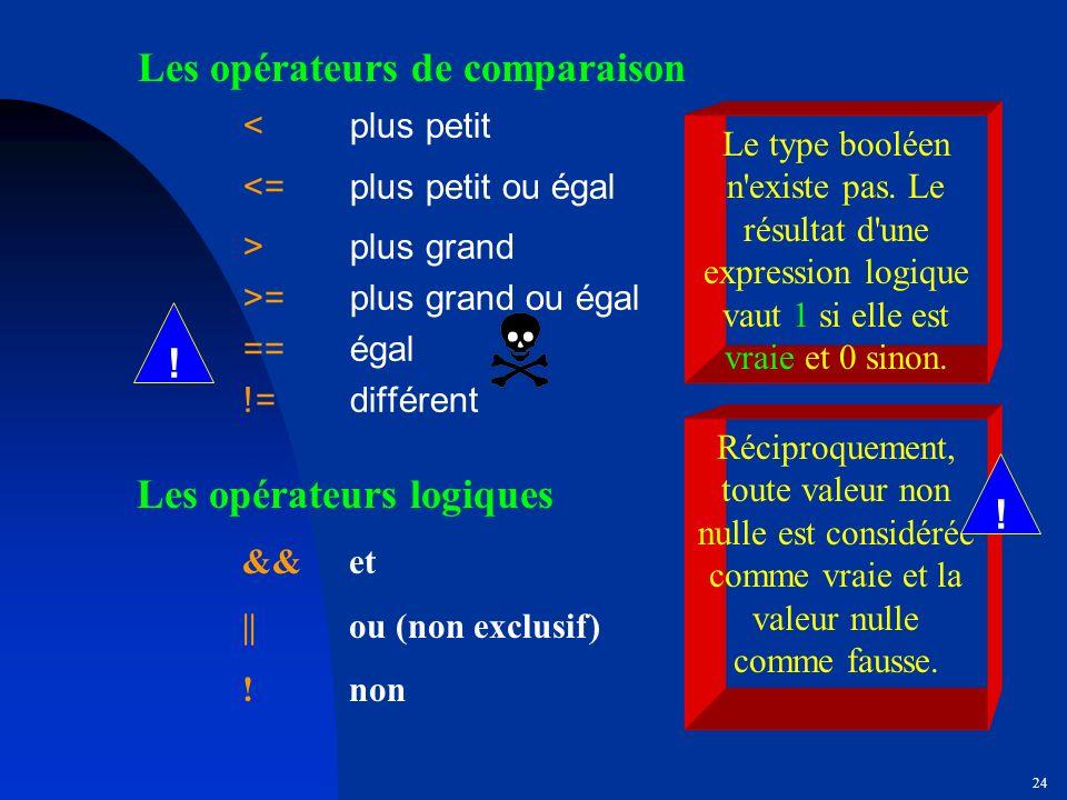 Les opérateurs de comparaison Les opérateurs logiques