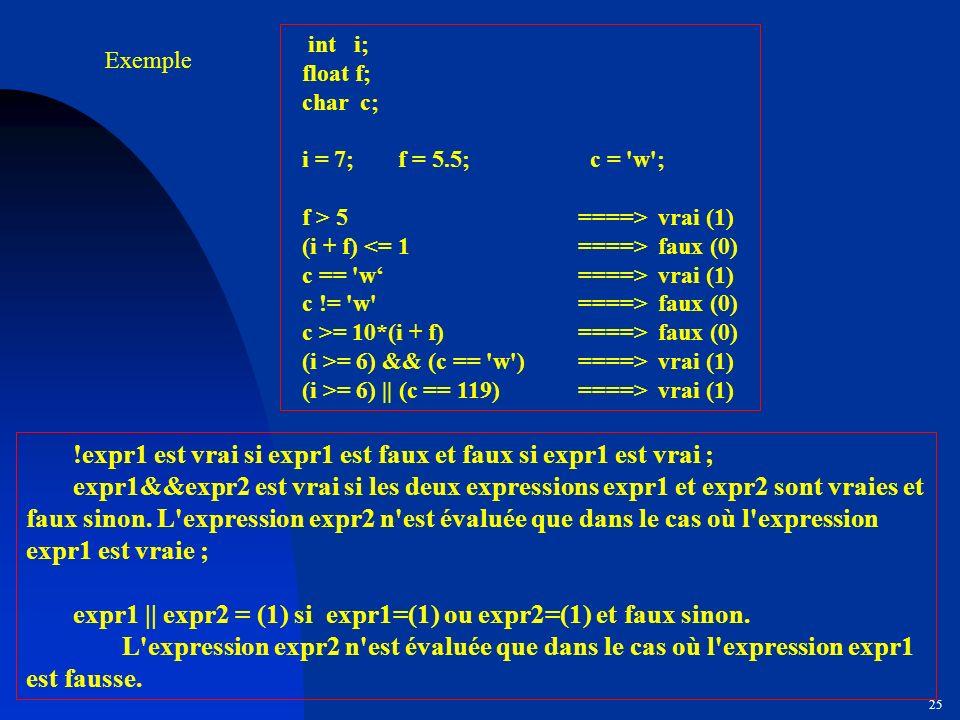 !expr1 est vrai si expr1 est faux et faux si expr1 est vrai ;