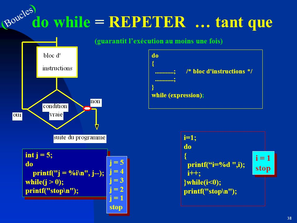 do while = REPETER … tant que