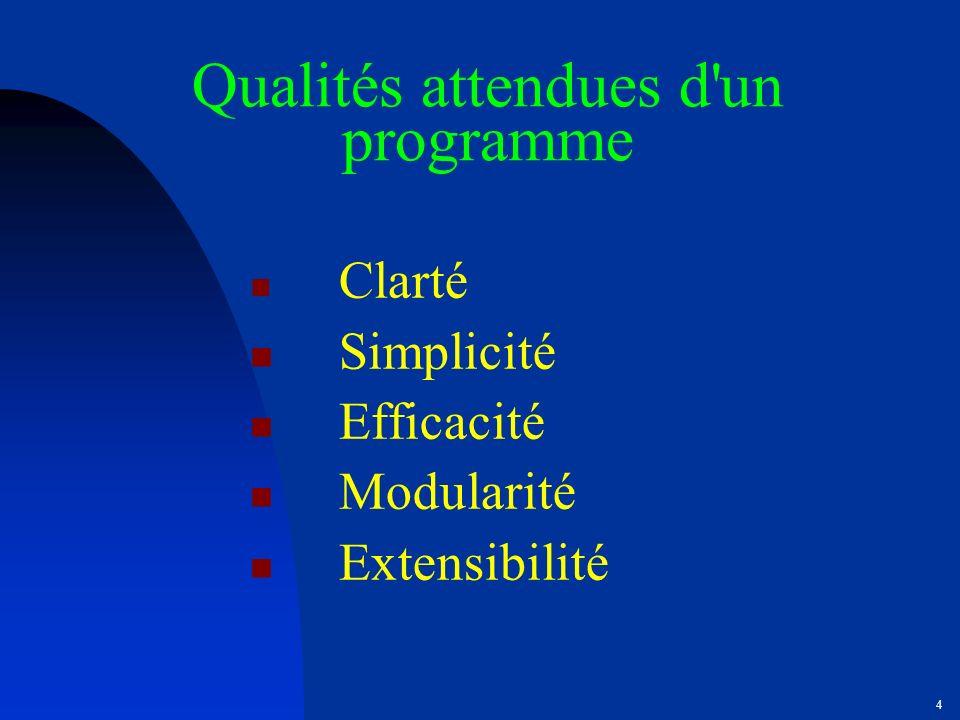 Qualités attendues d un programme