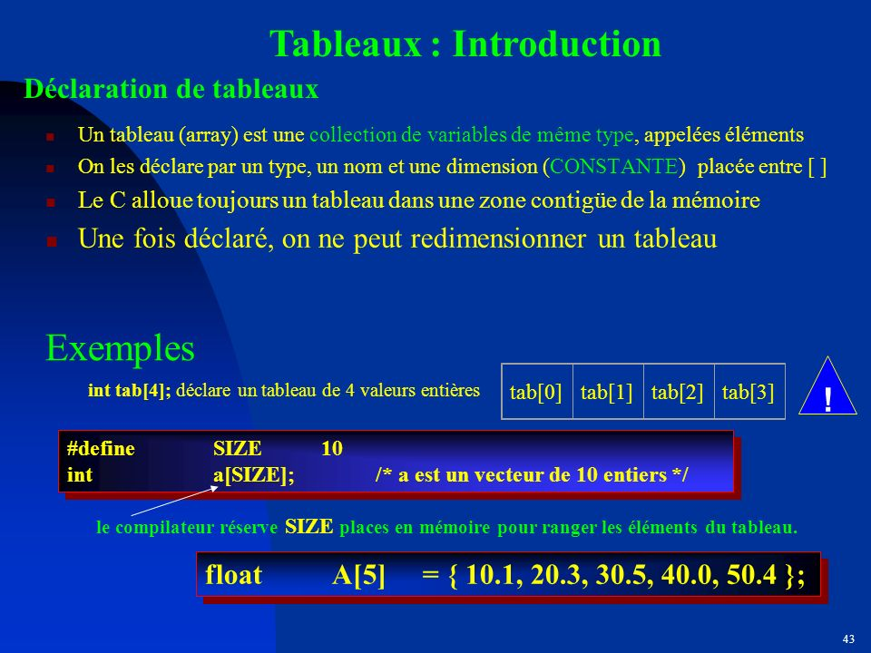 Tableaux : Introduction Déclaration de tableaux