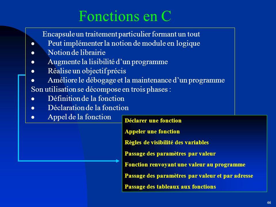 Fonctions en C Encapsule un traitement particulier formant un tout