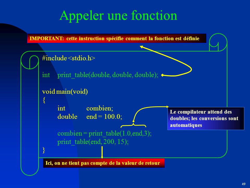 Appeler une fonction #include <stdio.h>