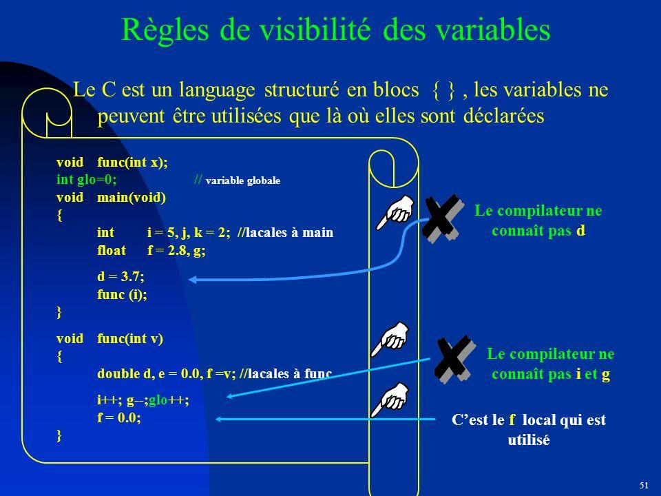 Règles de visibilité des variables