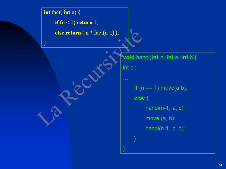 La Récursivité int fact( int n) { if (n < 1) return 1;