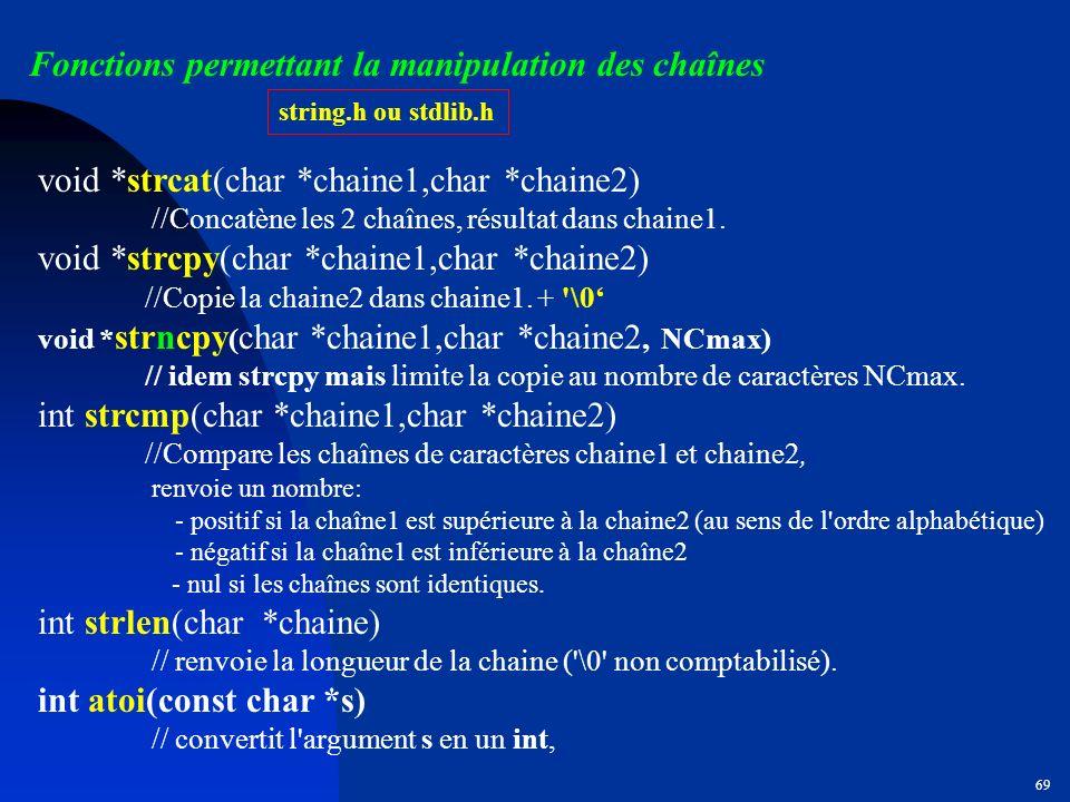 Fonctions permettant la manipulation des chaînes