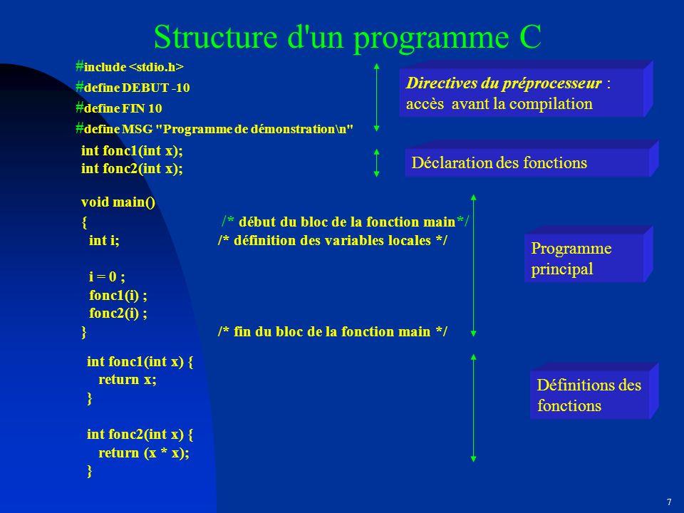 Structure d un programme C
