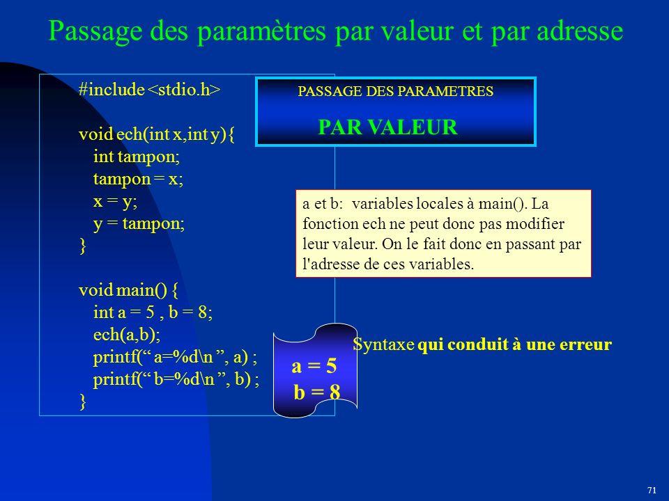 Passage des paramètres par valeur et par adresse