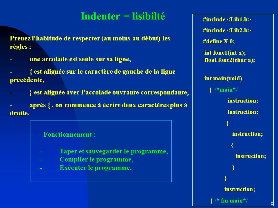 Indenter = lisibilté #include <Lib1.h> #include <Lib2.h> #define X 0; int fonc1(int x); float fonc2(char a);