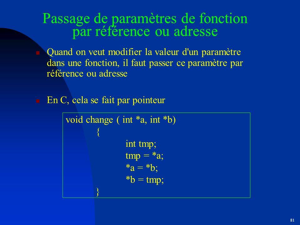 Passage de paramètres de fonction par référence ou adresse