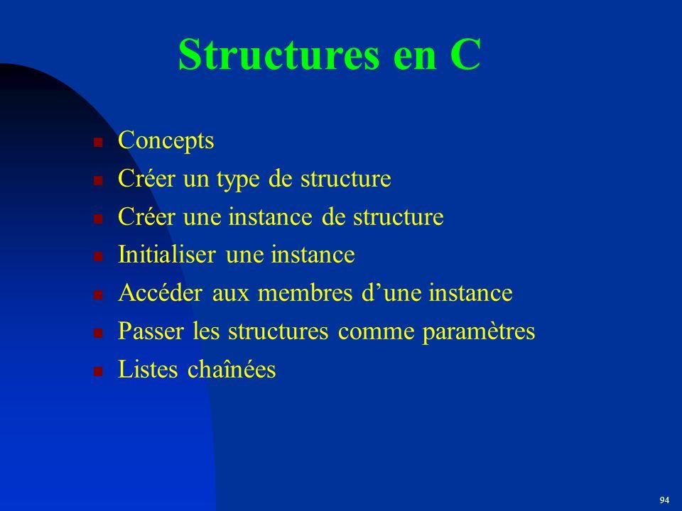 Structures en C Concepts Créer un type de structure