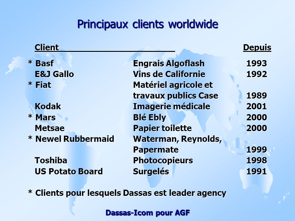 Principaux clients worldwide