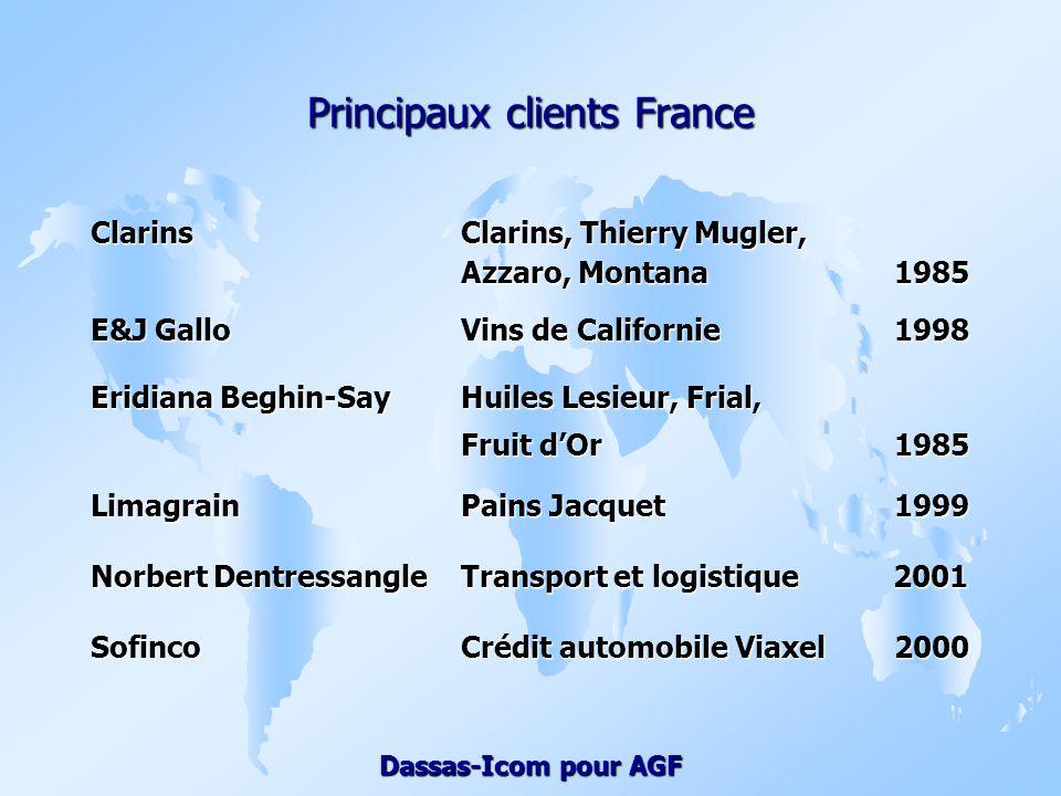Principaux clients France