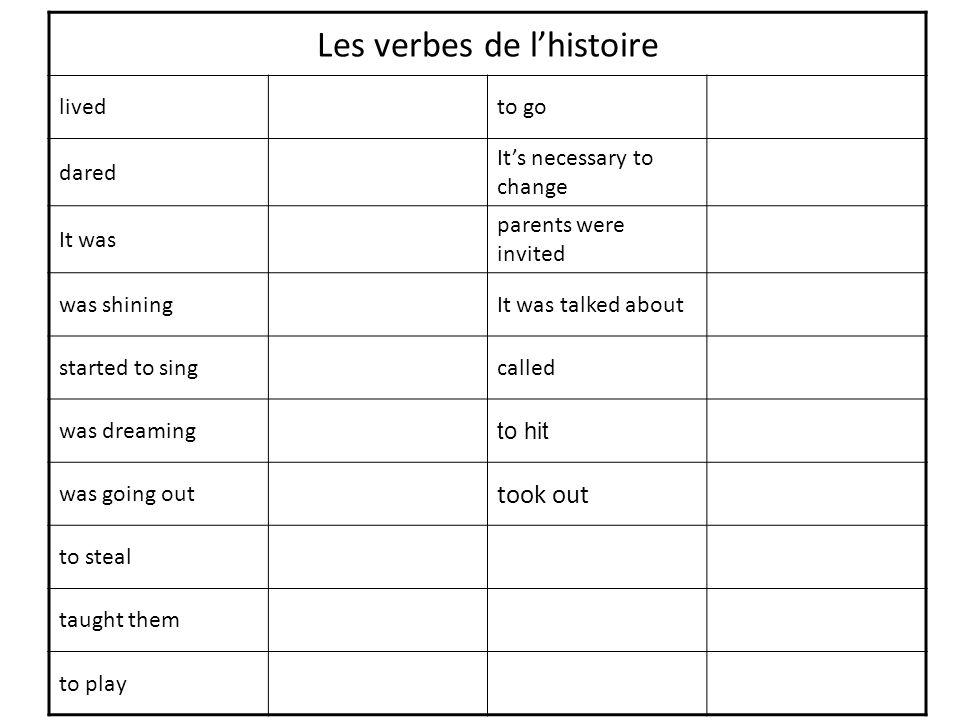 Les verbes de l'histoire
