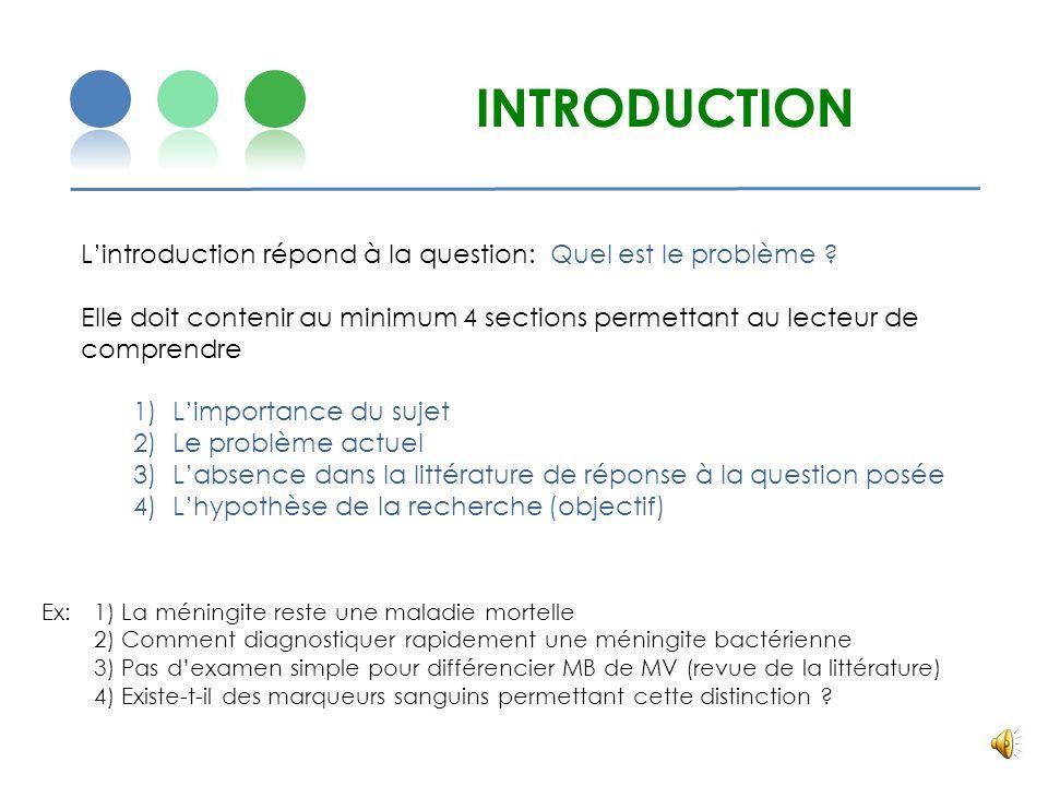 INTRODUCTION L'introduction répond à la question: Quel est le problème