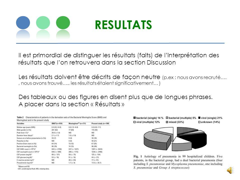 RESULTATS Il est primordial de distinguer les résultats (faits) de l'interprétation des résultats que l'on retrouvera dans la section Discussion.