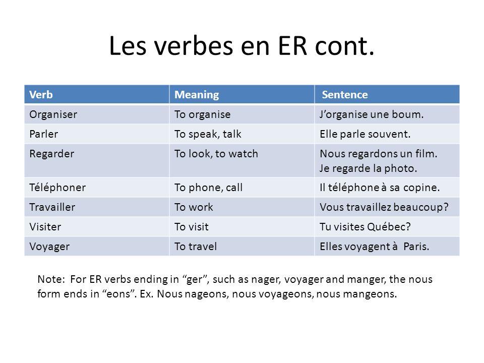 Les verbes en ER cont. Verb Meaning Sentence Organiser To organise