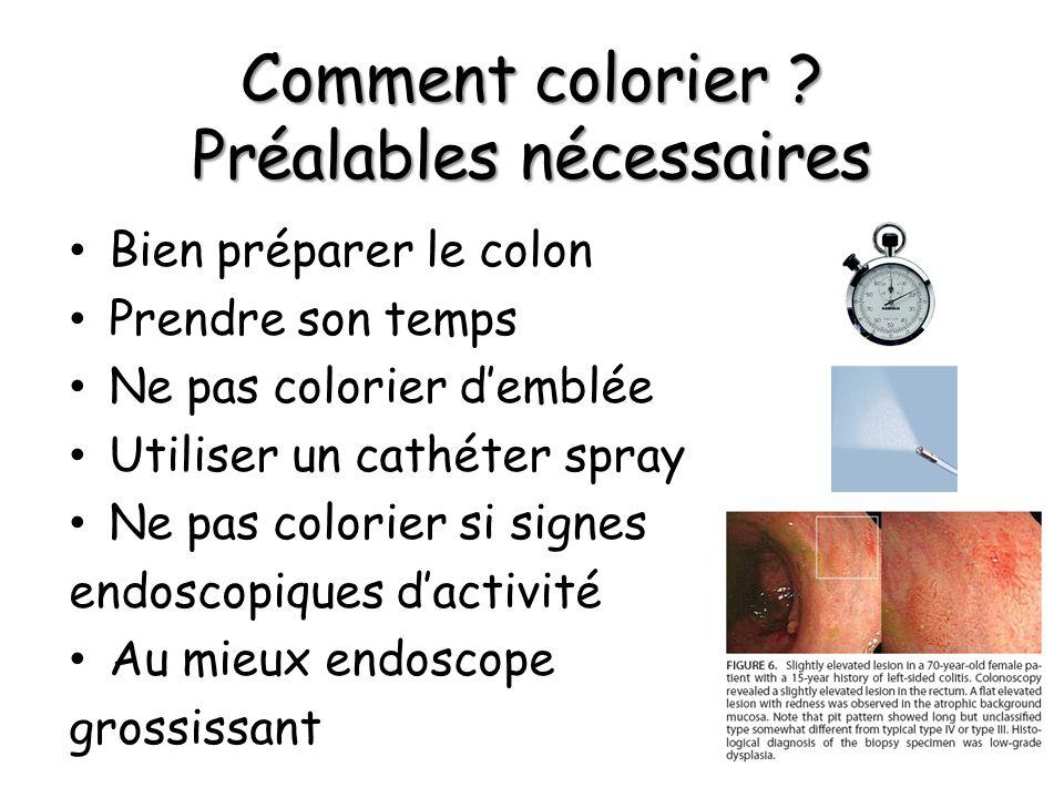 Comment colorier Préalables nécessaires