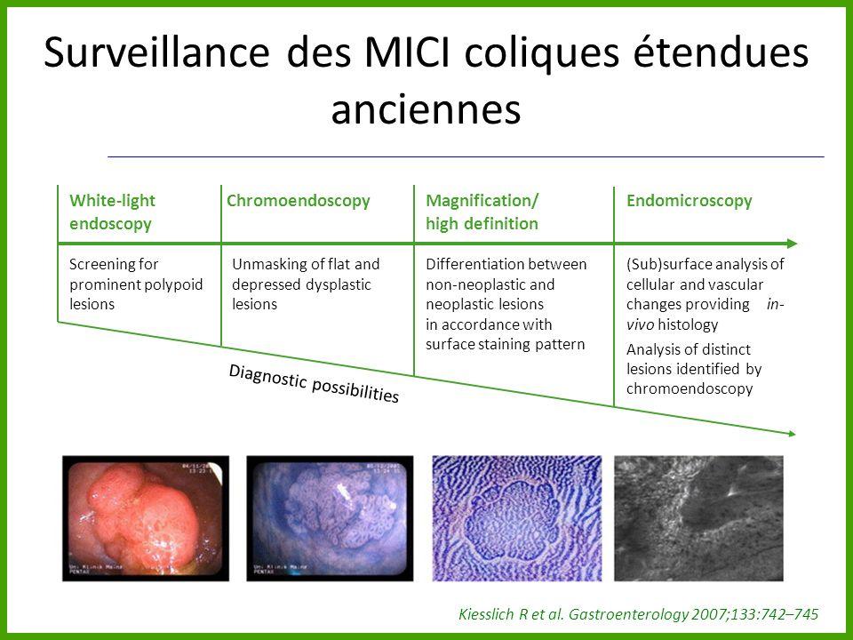 Surveillance des MICI coliques étendues anciennes