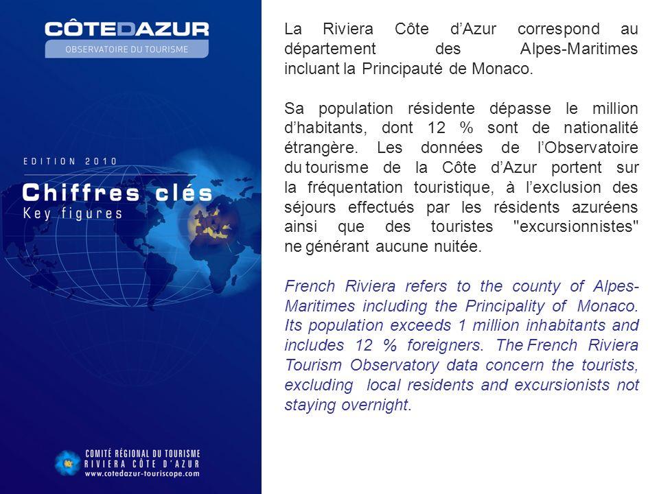 La Riviera Côte d'Azur correspond au département des Alpes-Maritimes incluant la Principauté de Monaco.