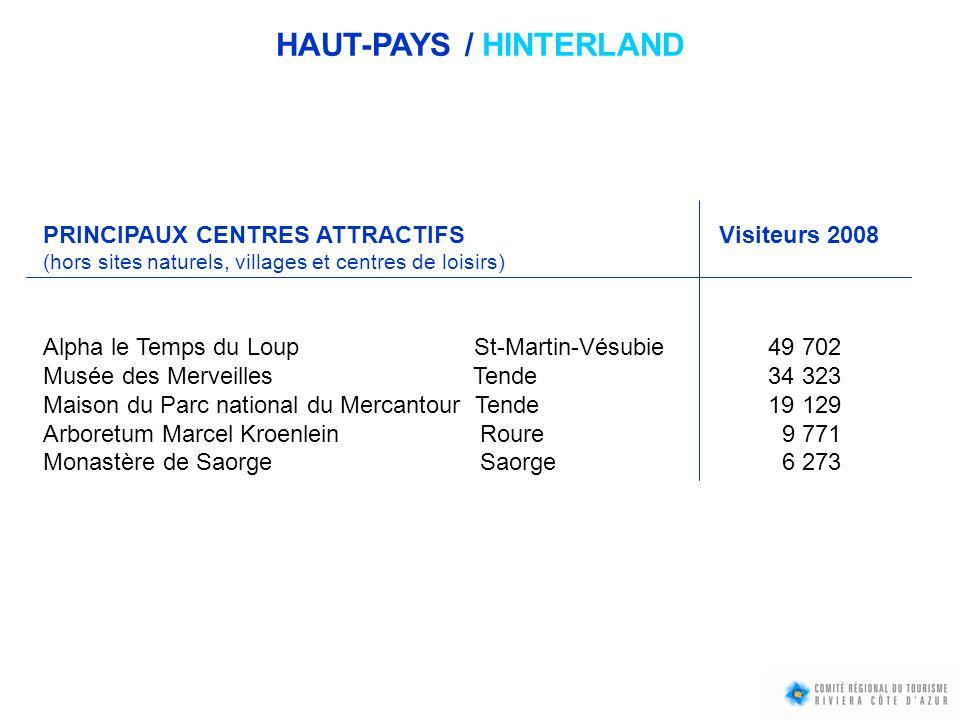 HAUT-PAYS / HINTERLAND