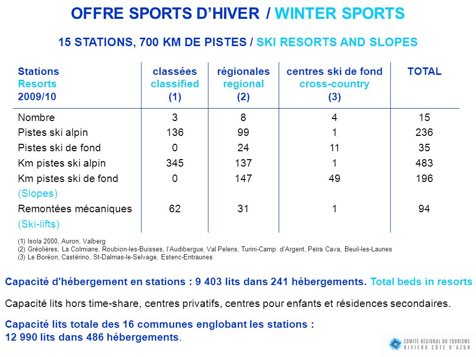 OFFRE SPORTS D'HIVER / WINTER SPORTS