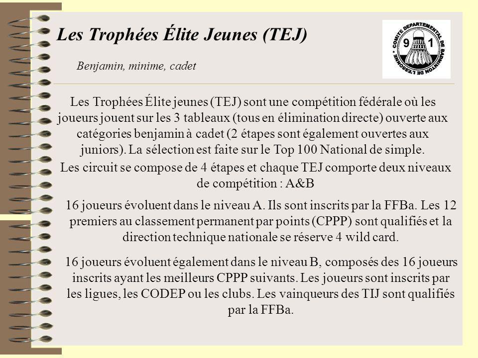 Les Trophées Élite Jeunes (TEJ)