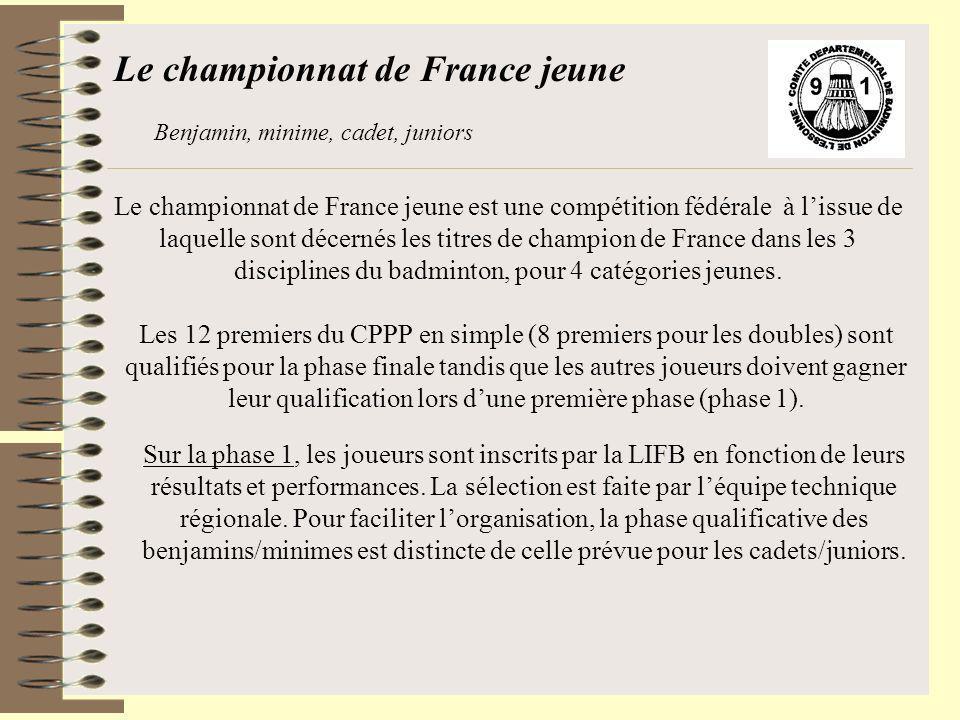 Le championnat de France jeune