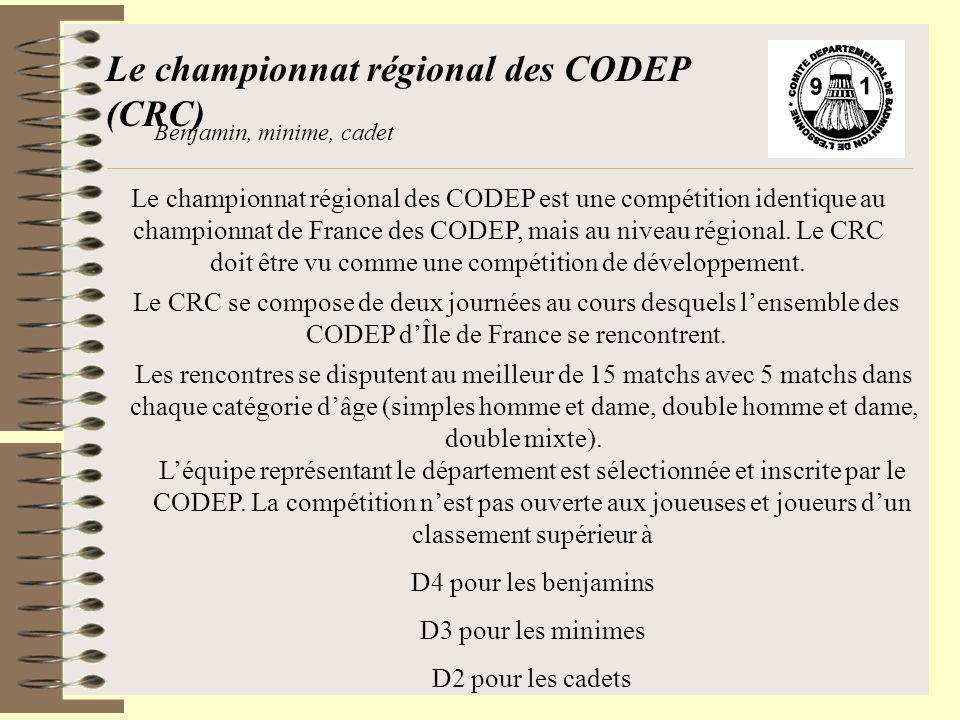 Le championnat régional des CODEP (CRC)