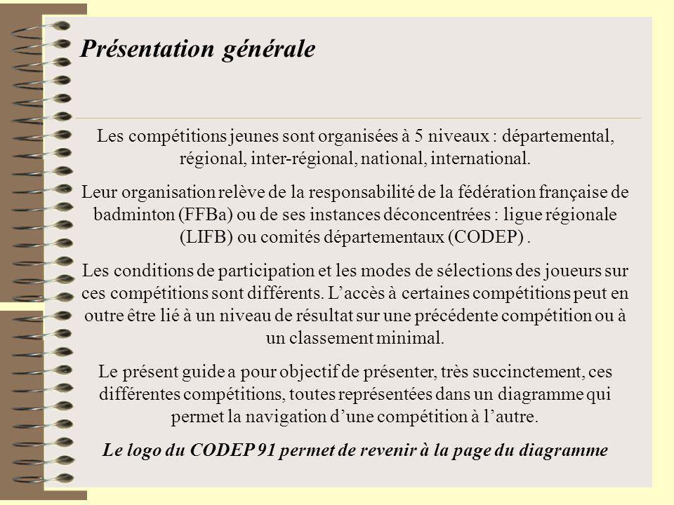 Le logo du CODEP 91 permet de revenir à la page du diagramme