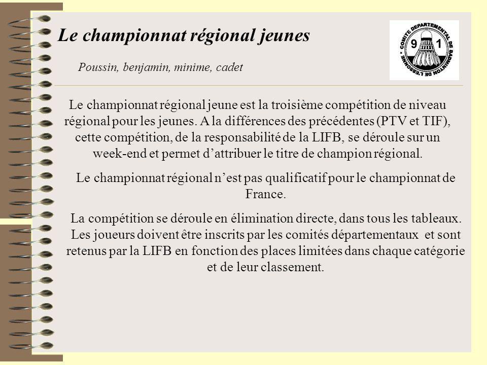 Le championnat régional jeunes