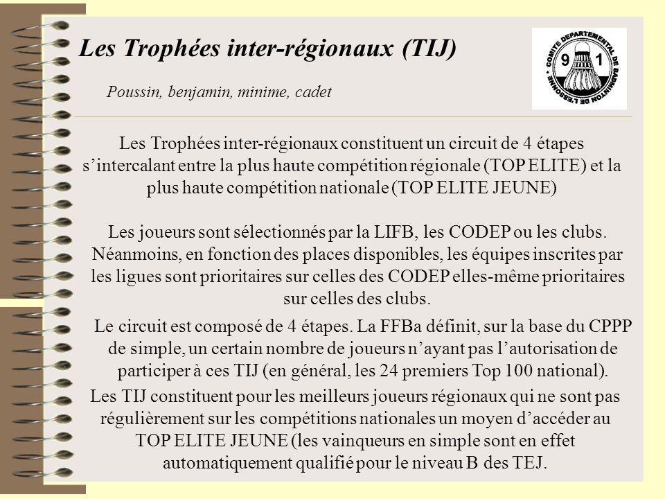 Les Trophées inter-régionaux (TIJ)