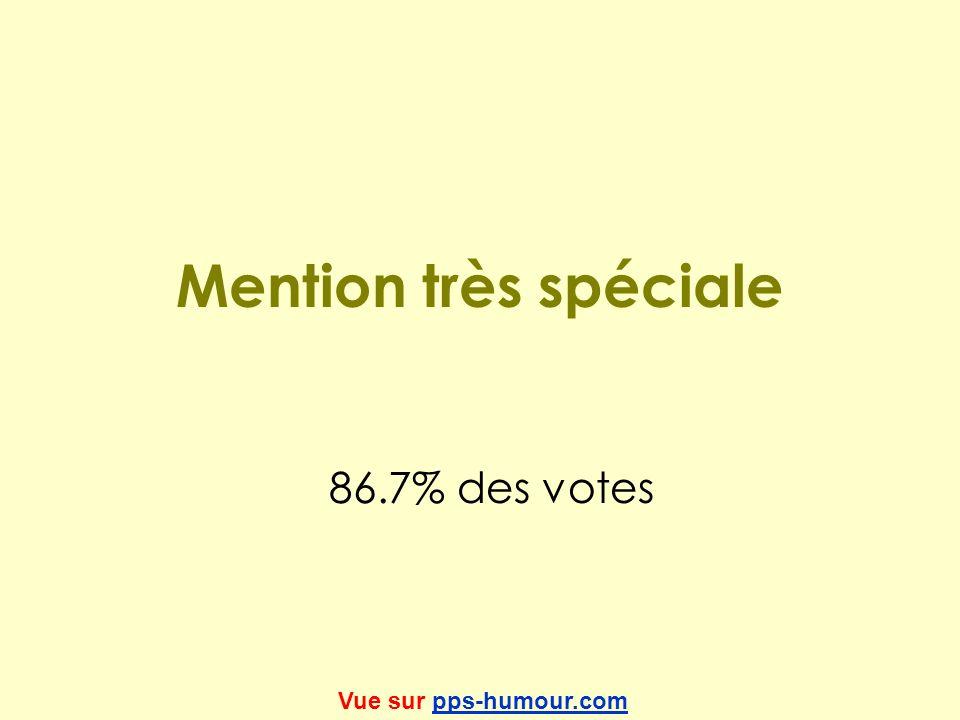 Mention très spéciale 86.7% des votes Vue sur pps-humour.com
