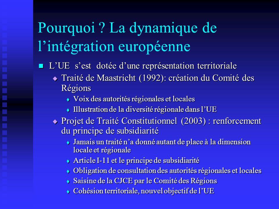 Pourquoi La dynamique de l'intégration européenne