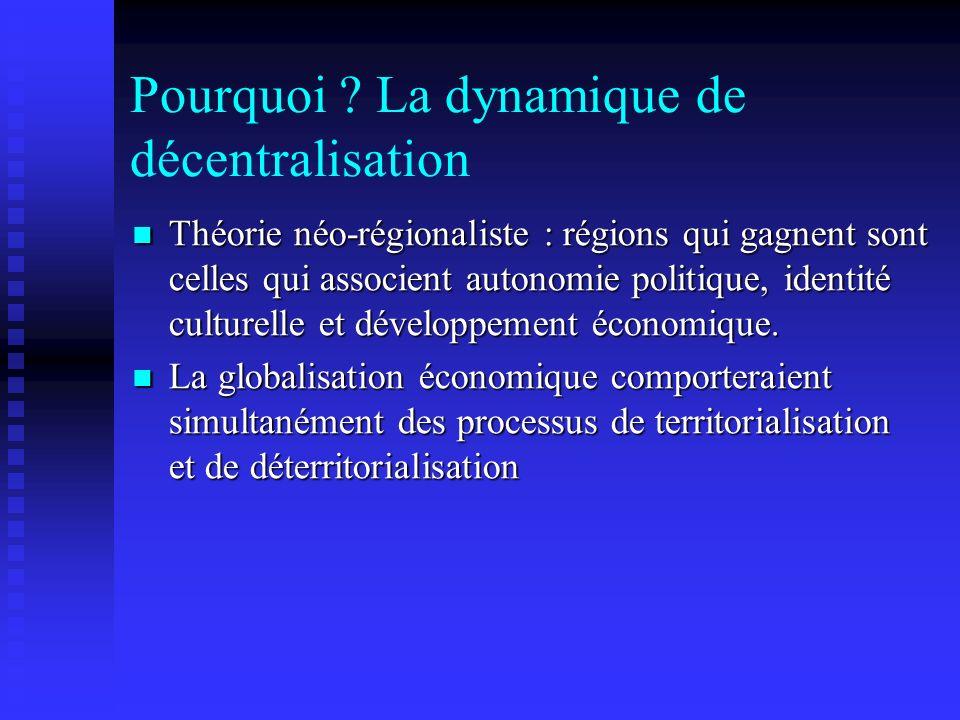 Pourquoi La dynamique de décentralisation