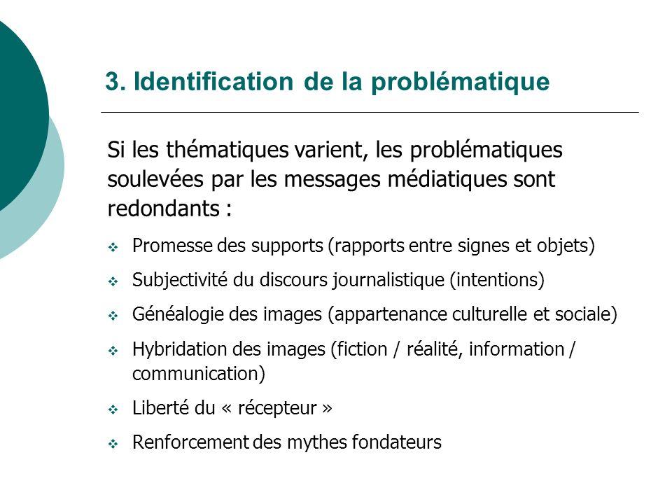 3. Identification de la problématique