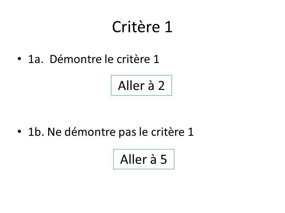 Critère 1 Aller à 2 Aller à 5 1a. Démontre le critère 1