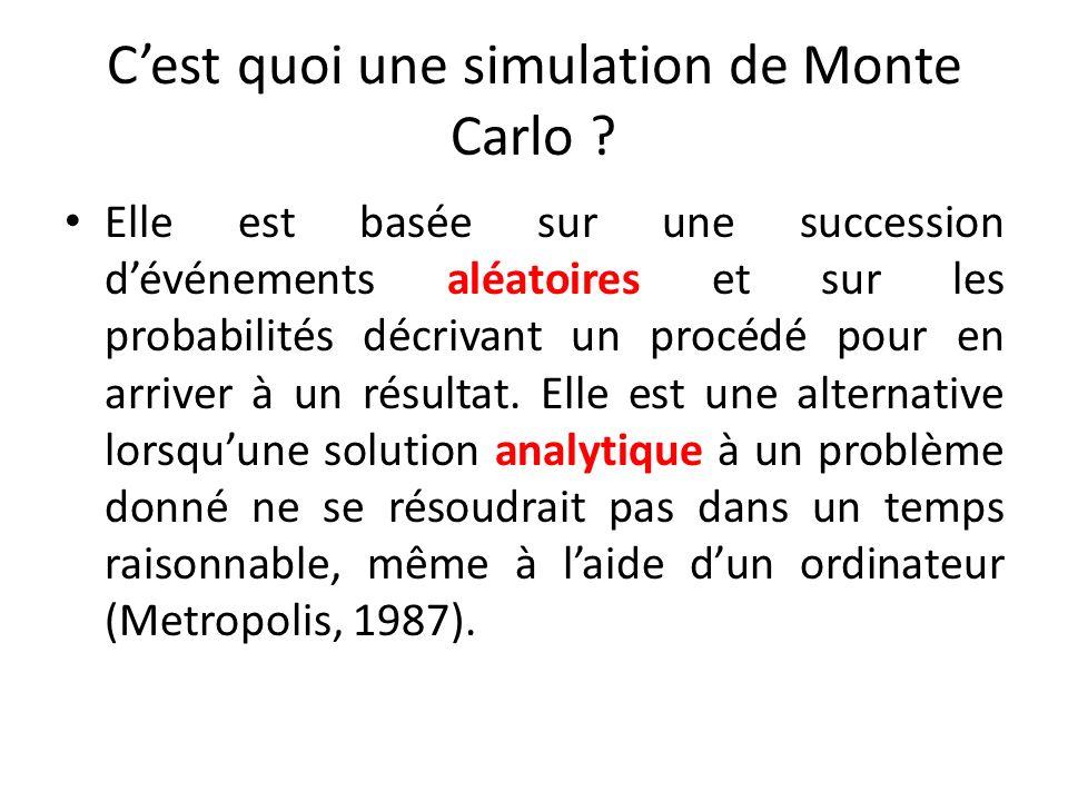 C'est quoi une simulation de Monte Carlo
