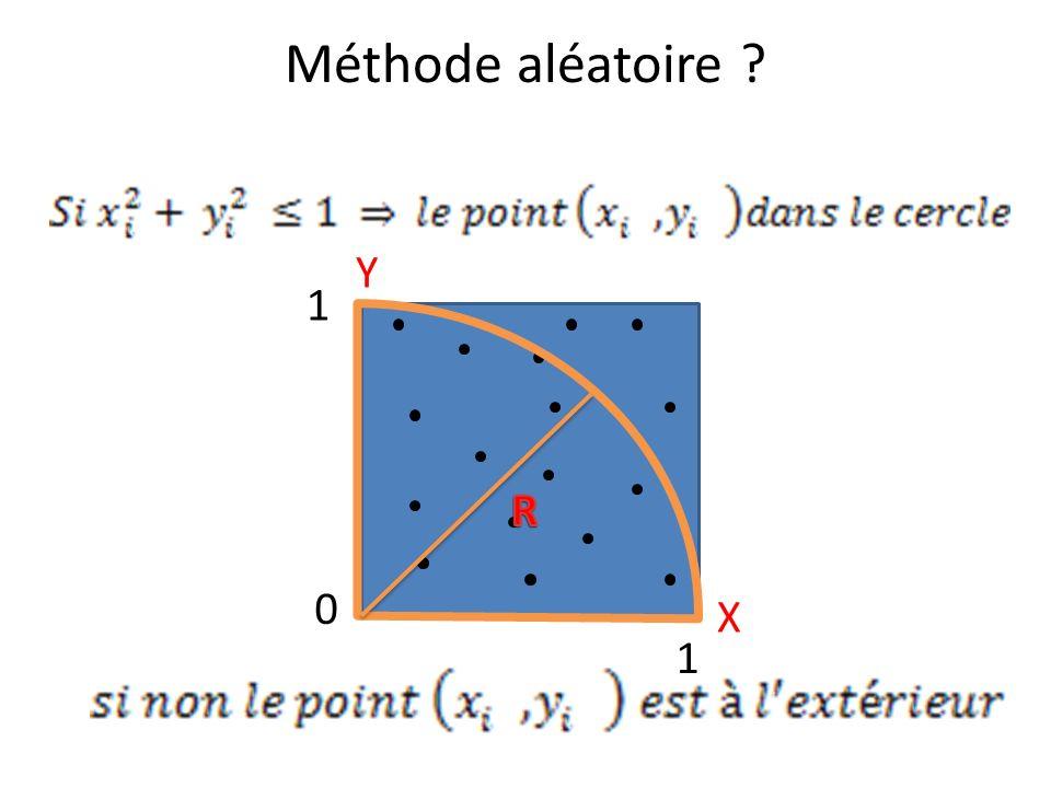 Méthode aléatoire Y 1 R X 1