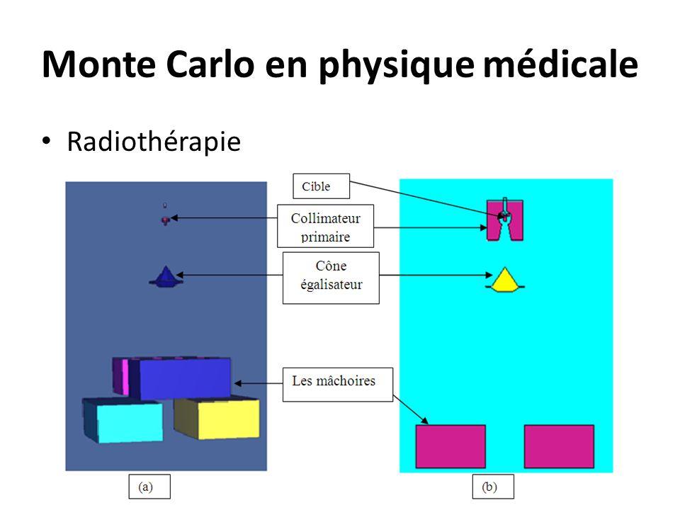 Monte Carlo en physique médicale