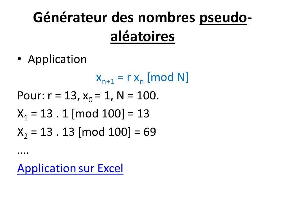 Générateur des nombres pseudo-aléatoires