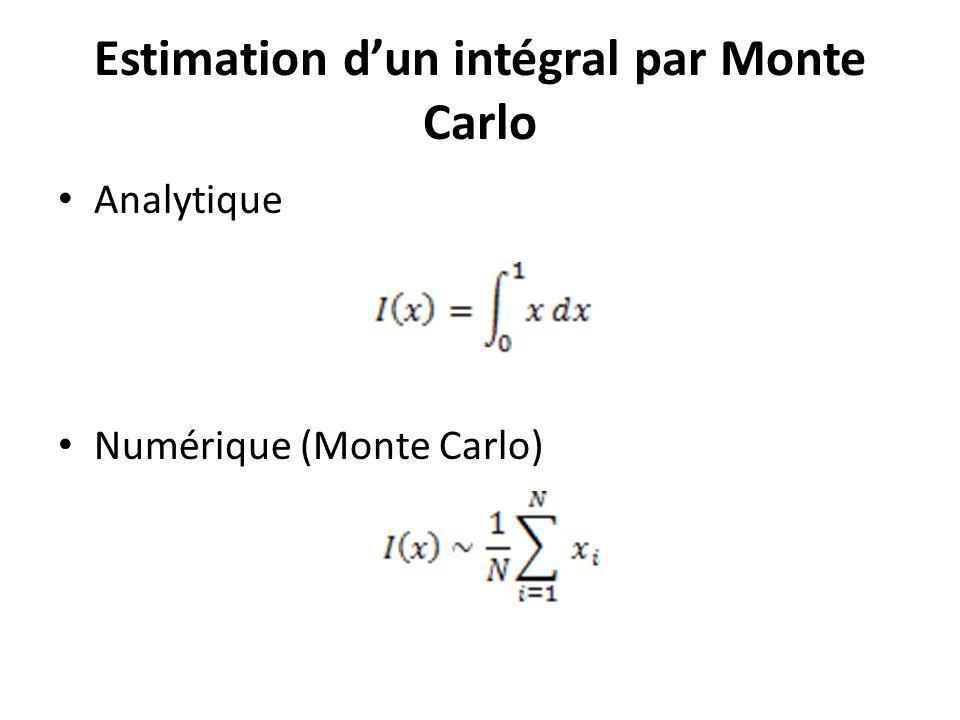 Estimation d'un intégral par Monte Carlo